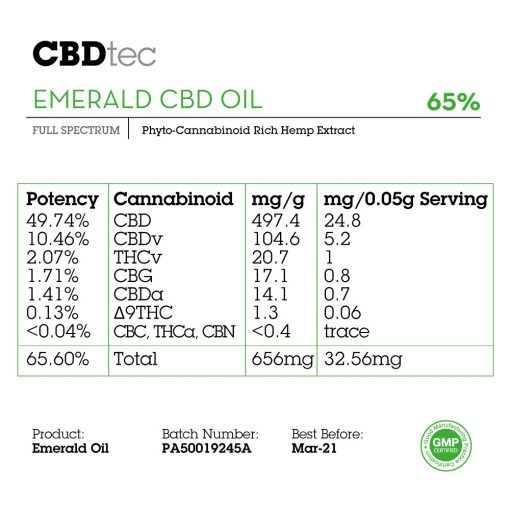 emerald cbd oil 65% phyto-cannabinoid rich hemp extract