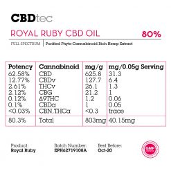 royal ruby cbd oil 80% purified phyto-cannabinoid rich hemp extract