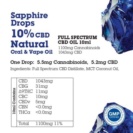 10% sapphire cbd drops specification