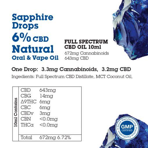 6% sapphire cbd drops specification